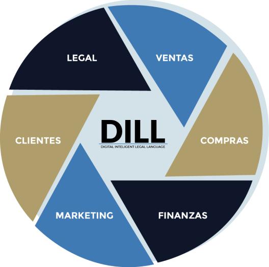 plataforma-de-negocios